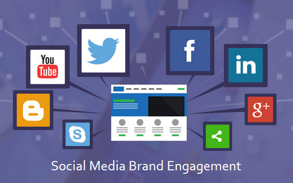 Newest Brand Communication  Engagement Examples on Social Media