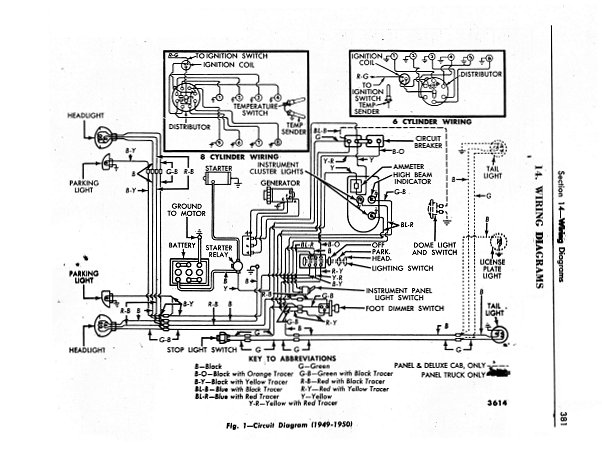 1950 Ford Cluster Wiring - Ford Truck Enthusiasts Forums