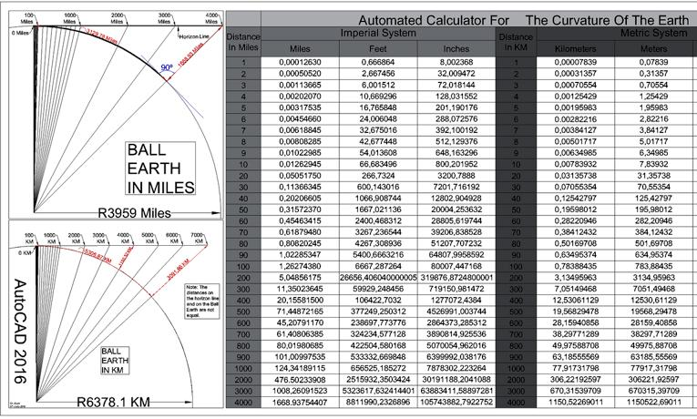 Zetetic Astronomy EARTH NOT A GLOBE \u2013 Chapter II \u2013 FaveoTechnica