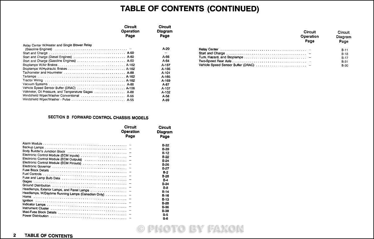 1992 gmc topkick wiring diagram schematic