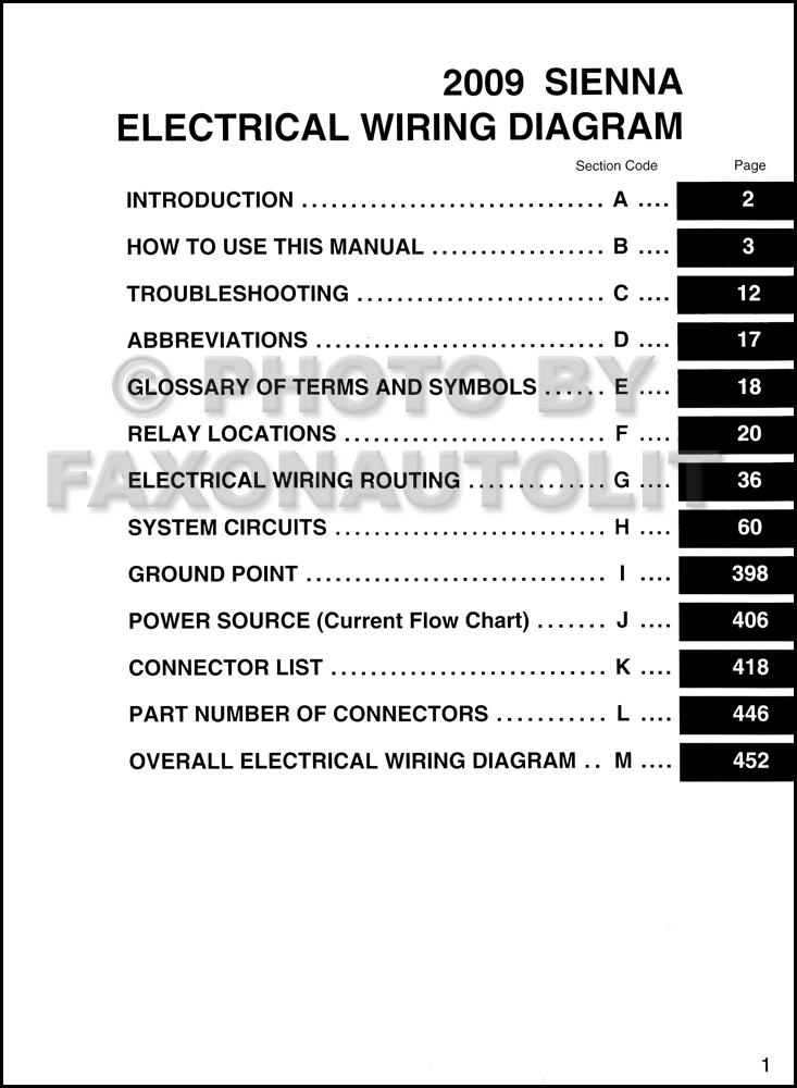 2008 sienna fuse box diagram toyota sienna wiring diagram image