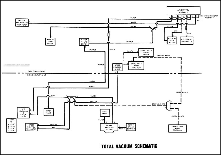 1988 Mustang Wiring Diagram Electronic Schematics collections