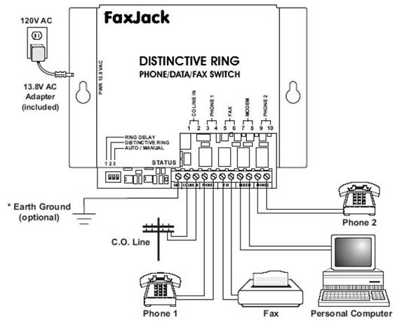 fax for phone jack wiring diagram