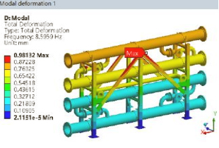 Feamax Design Analysis Manufacturing Services Fea Cfd
