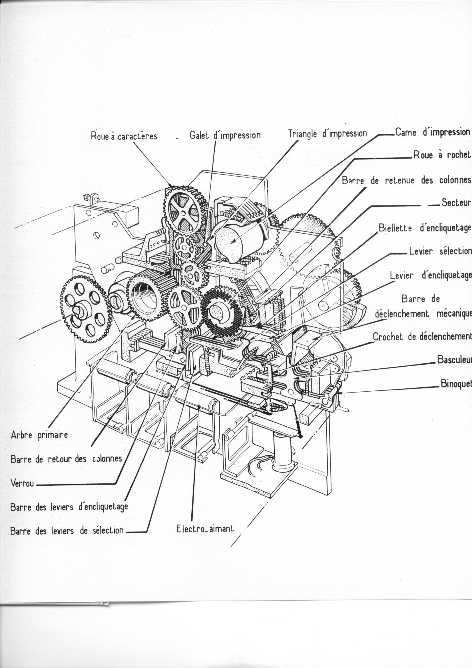 bedradings schema for e 150 2003