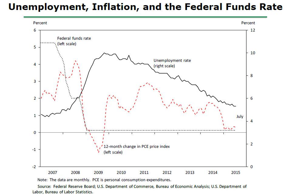 unemployment resume website