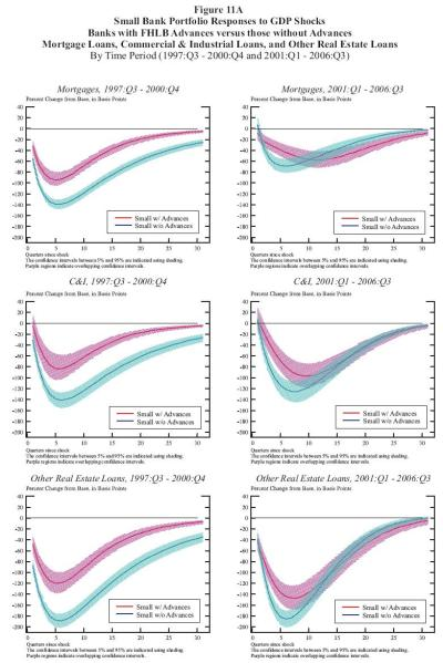 FRB: Finance and Economics Discussion Series: Screen Reader Version - 200731