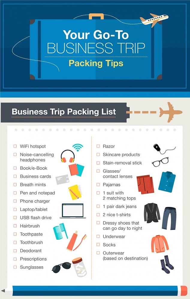 Your Go-To Business Trip Packing Tips infographic FEDRA - Business Trip Packing List