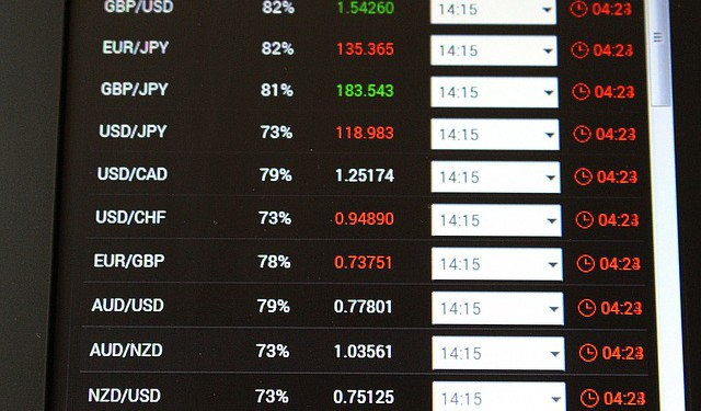 1 Currency Trading Hours