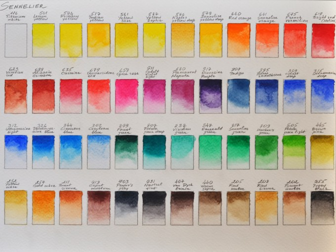 Using Numerology To Pick The Best Colors For You The Tao of Dana