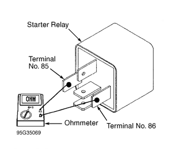 87a relay wiring diagram starter