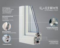 Kunststofffenster HOCOpremium HX 80 - Tischlerei Andreas ...