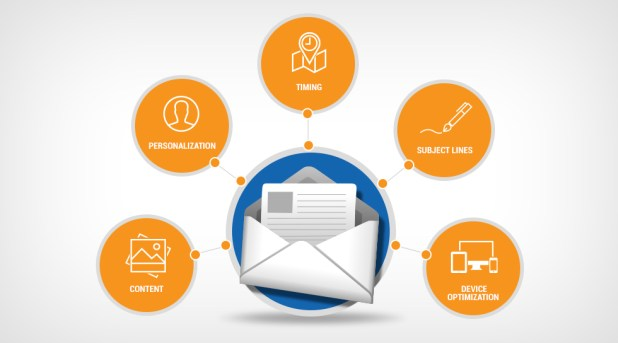 email-marketing-strategies-for-business-growth (1)