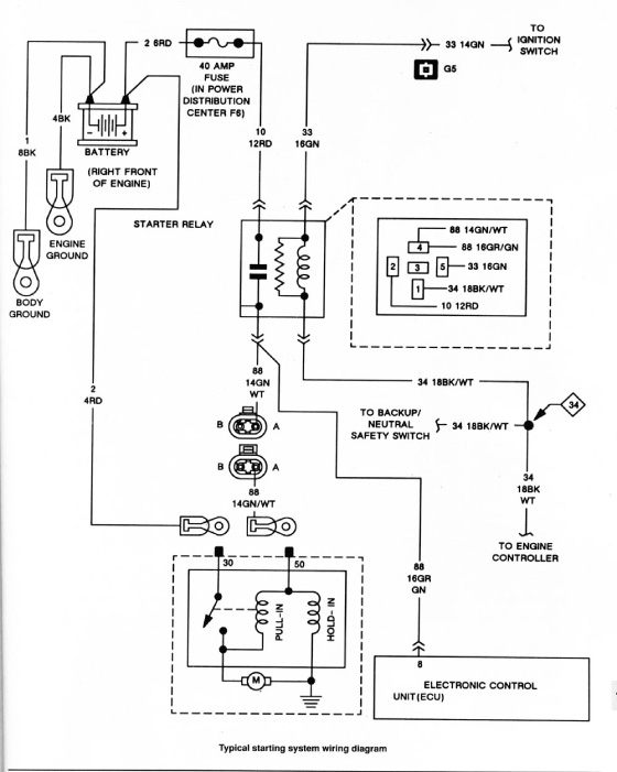 jeep yj starter wiring harness diagram