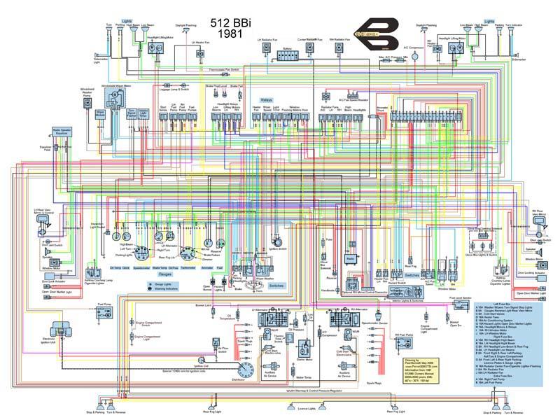 365 Gtc Wiring Diagram Wiring Diagram