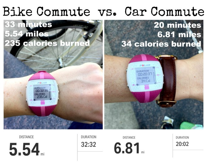bike commute vs car commute