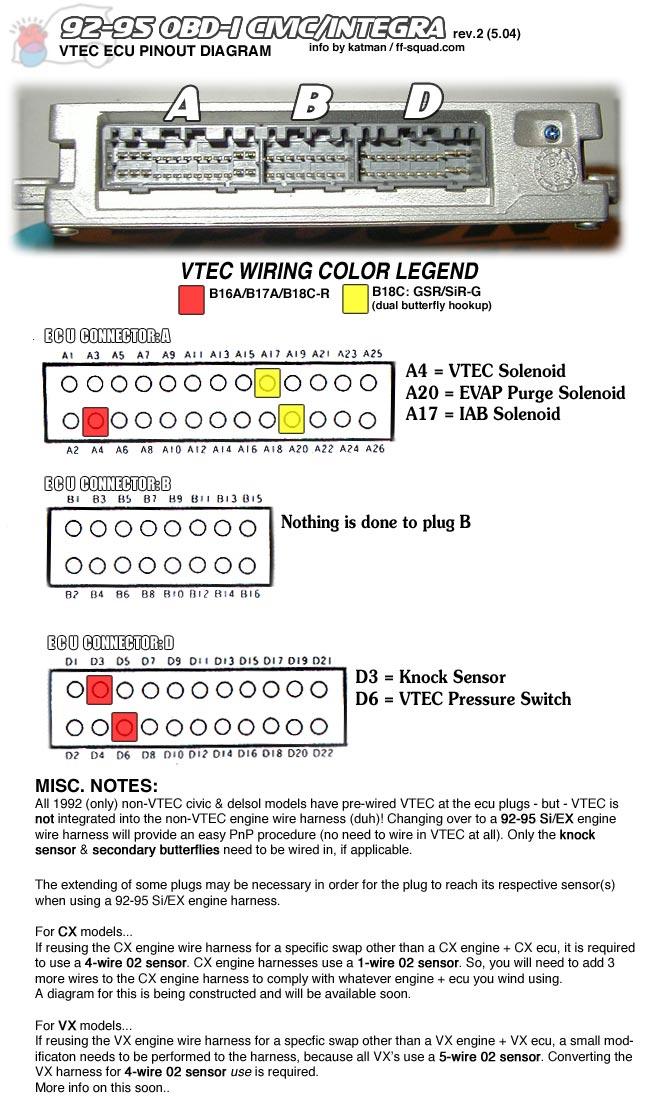 95 honda civic ecu wiring diagram