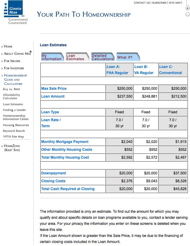 FHA Loans How Can I Estimate My Monthly Mortgage Payment?