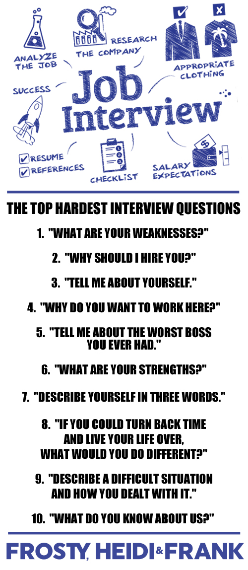 Frosty, Heidi and Frank The Top Hardest Interview Questions