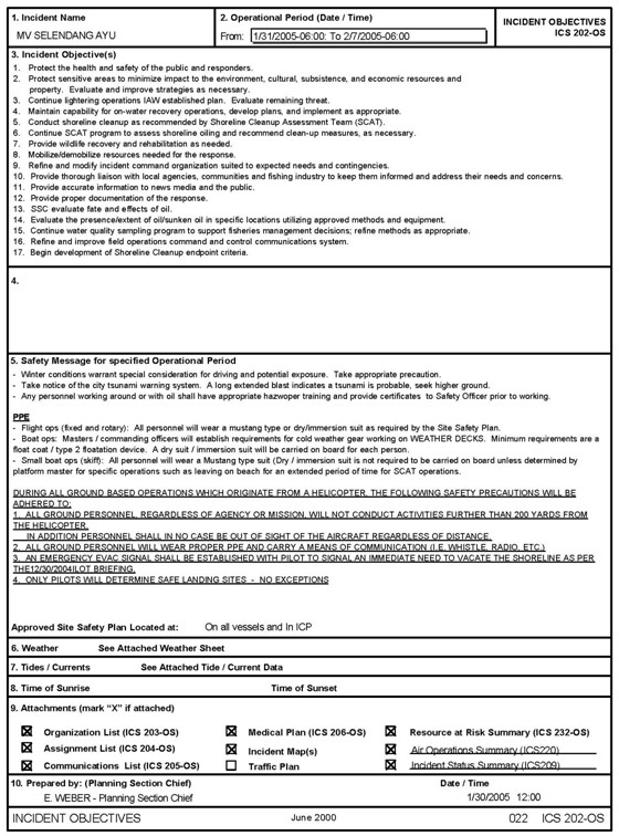 incident report sheet