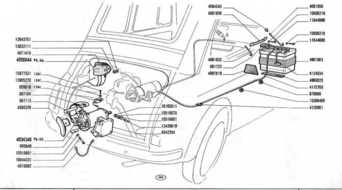 Impianto elettrico Fiat 500 - Fiat 500 nel mondo