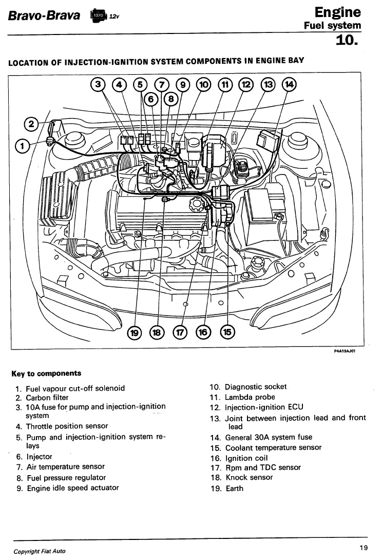 fiat punto engine diagram