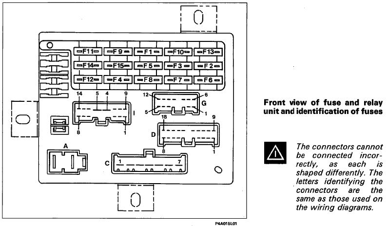 fiat punto mk1 fuse box diagram