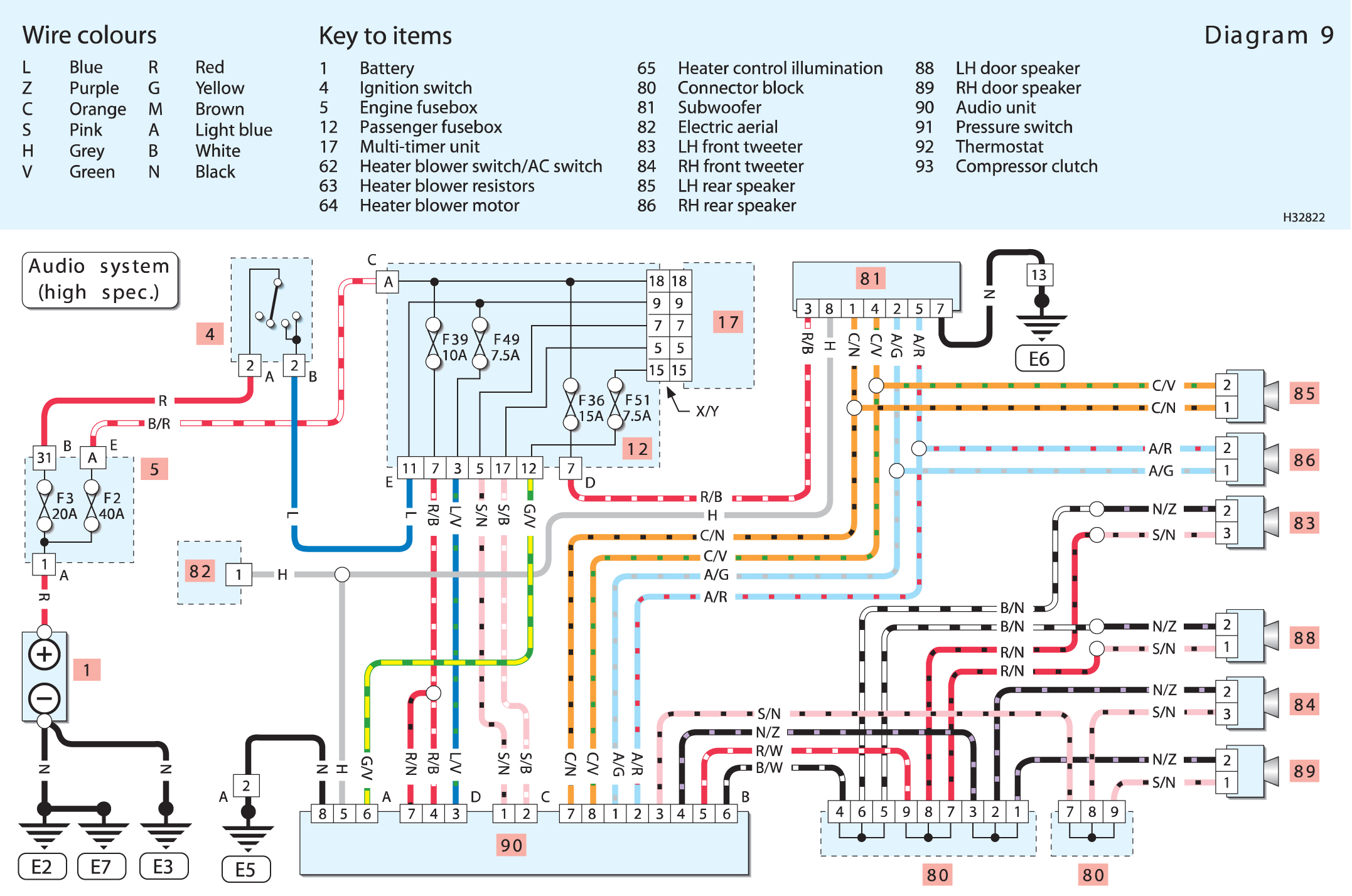 fiat punto ignition switch wiring diagram