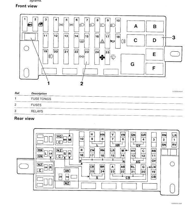 Fuse Box On A Fiat Multipla - Wiring Data schematic