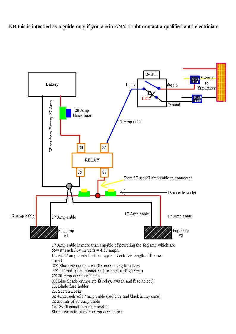 Fiat Ducato Headlight Wiring Diagram Wiring Diagram