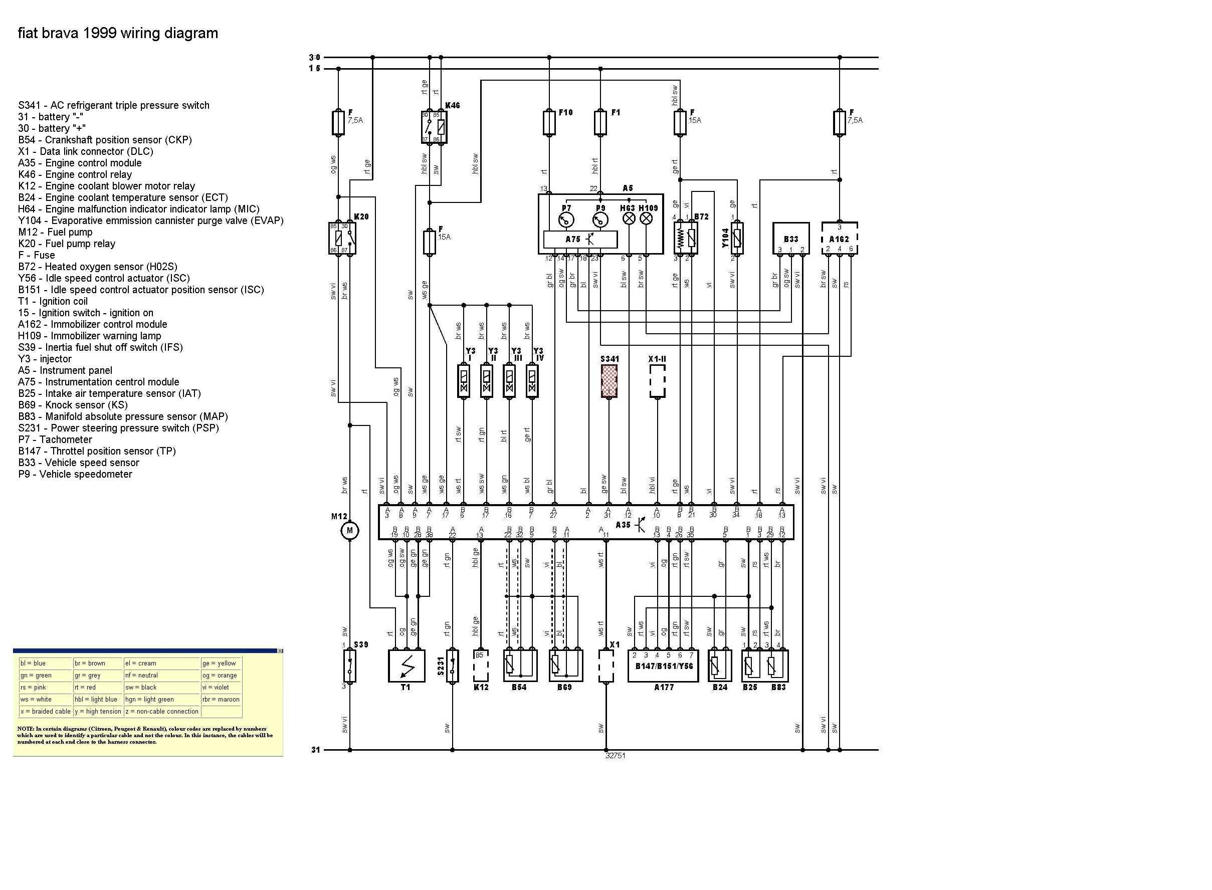 wiring diagram fiat barchetta