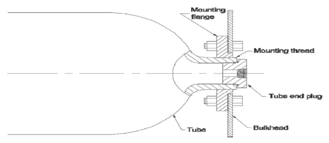 Anti Rotation Pinning of Pressure Vessels FIBA Technologies, Inc