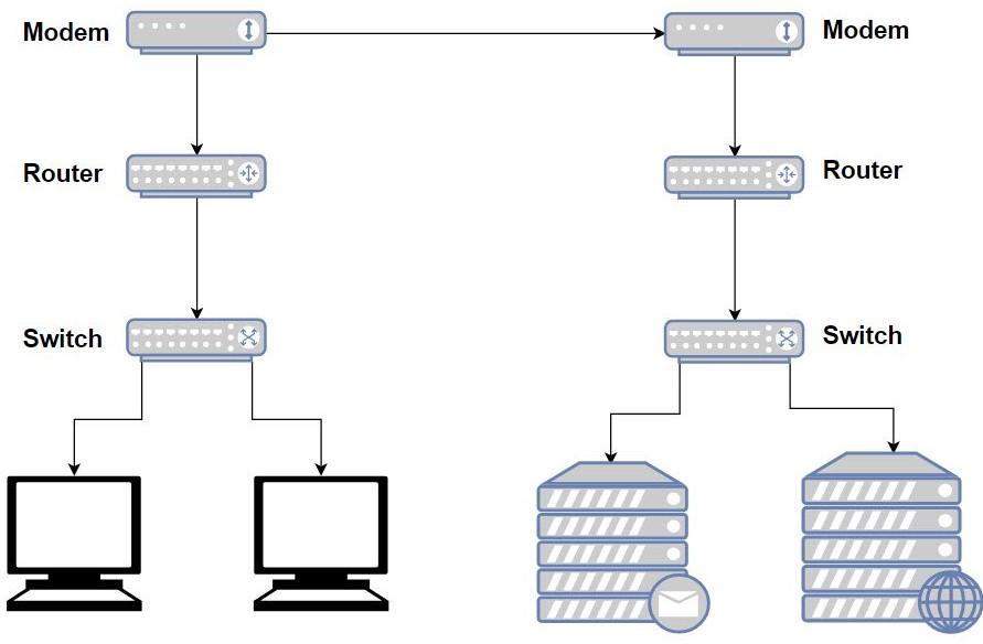 Gigabit Switch Wiring - 0xhaetooanigdehaberinfo \u2022