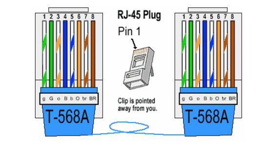 utp cable wiring diagram