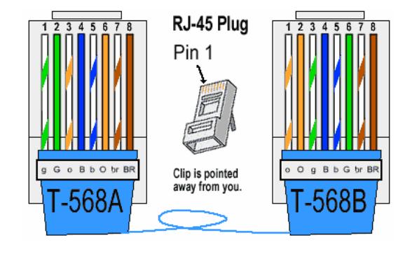 ethernet plug wiring diagram