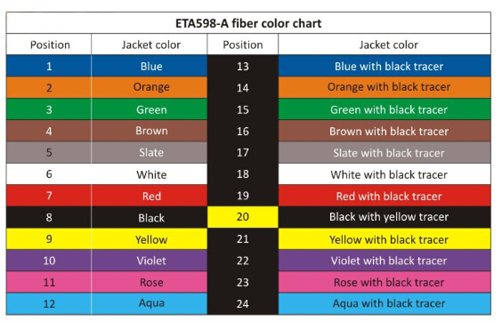 Rj45 Connector Wiring Diagram In Addition Cat 5 Cable Wiring Diagram