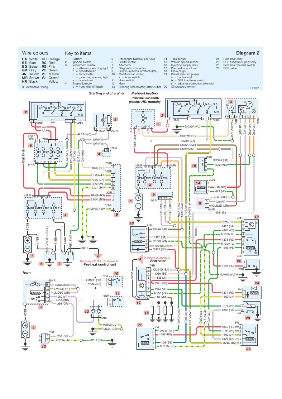 Peugeot 206 Rear Wiper Wiring Diagram Download Wiring Diagram