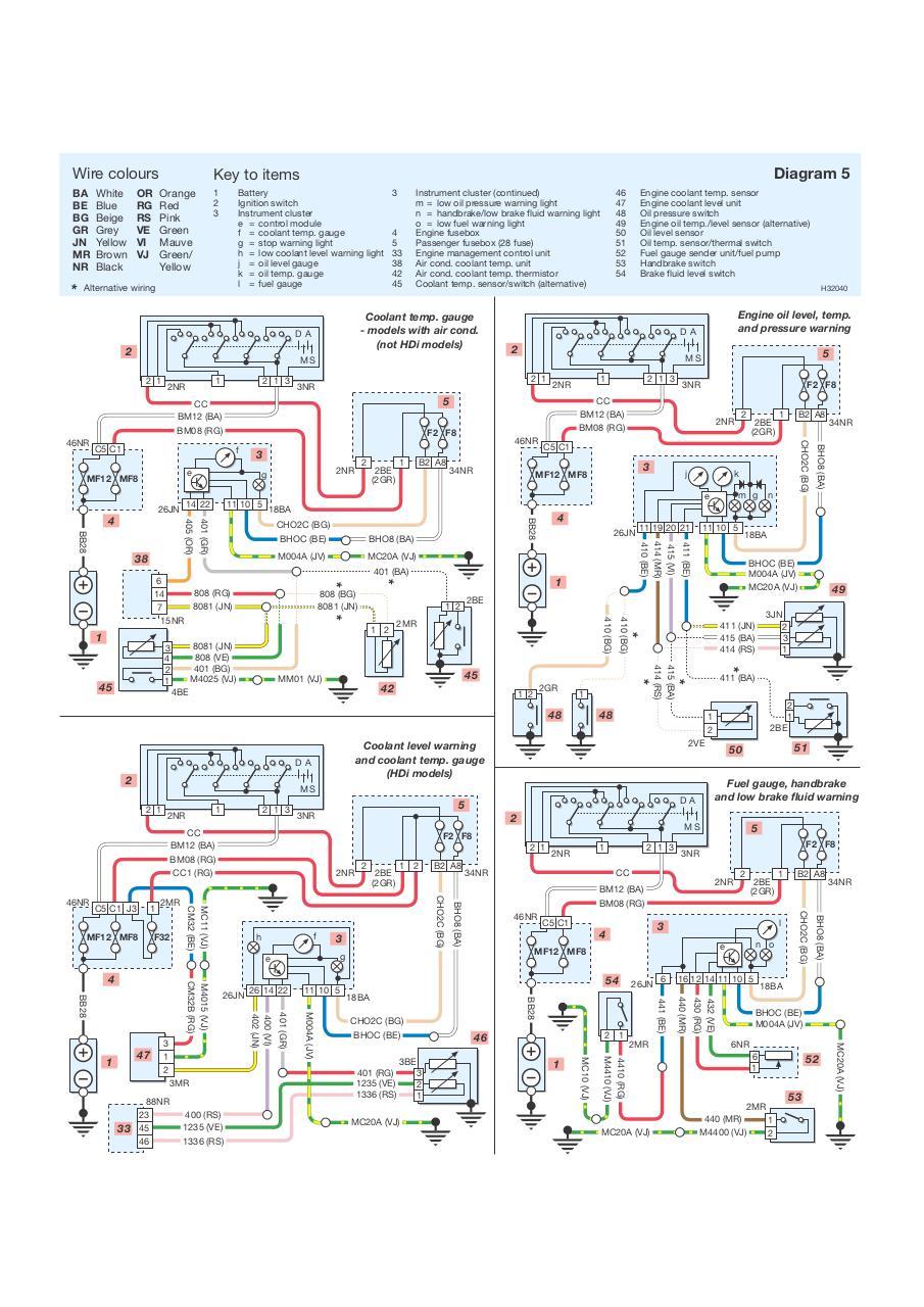 peugeot 206 wiring diagrams rear windows heated window