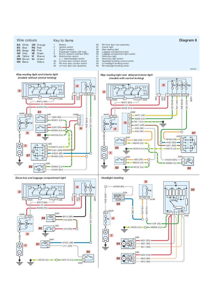 Peueot 206 Wiring Diagram - Page 3 - Wiring Diagram And Schematics