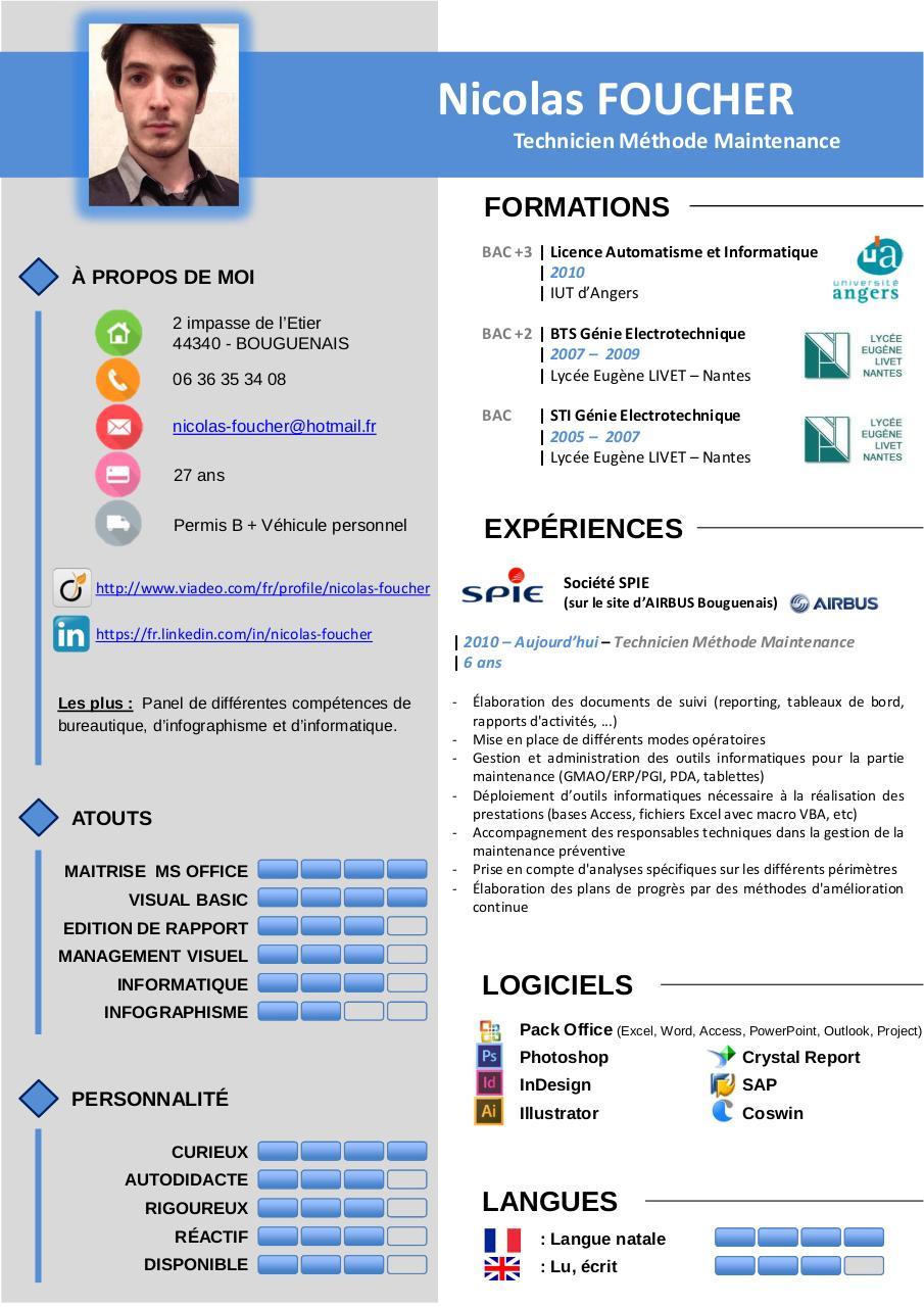 lien telechargement cv html