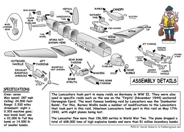 hayabusa engine wiring diagram wiring diagrams