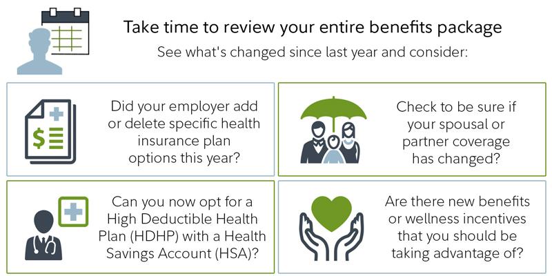 Benefits enrollment tips - Fidelity