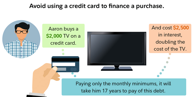How To Pay Off Debt - Fidelity - how to pay off credit card