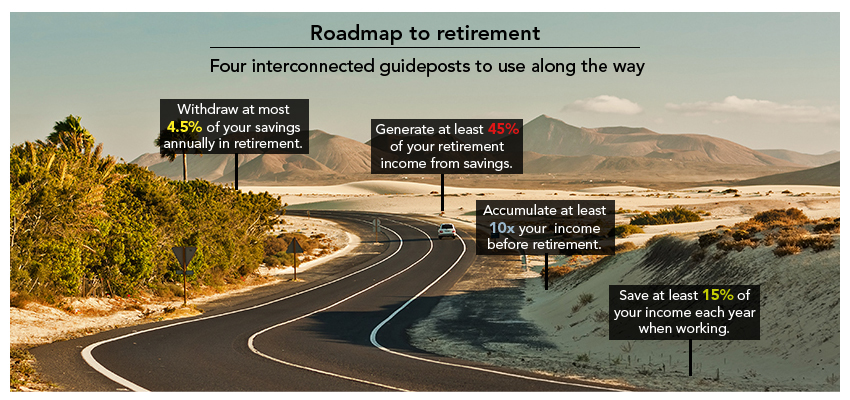The Math of Retirement Savings - Retirement Planning Guru Kevin O\u0027Neil
