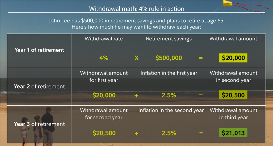 How Long Will My Savings Last? - Fidelity - retirement withdrawal calculator