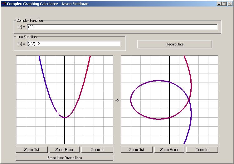 Complex Graphing