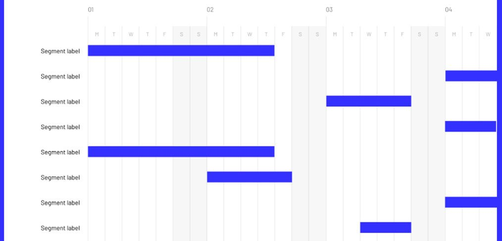 Gantt chart template freebie - FigmaCrush