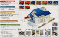 Philippine Ceiling Design