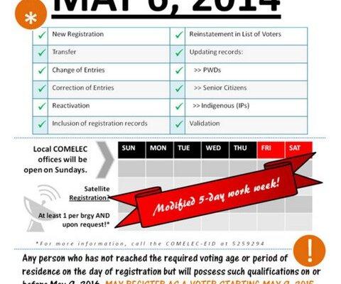 voting age philippines