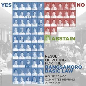 house passes bangsamoro basic law